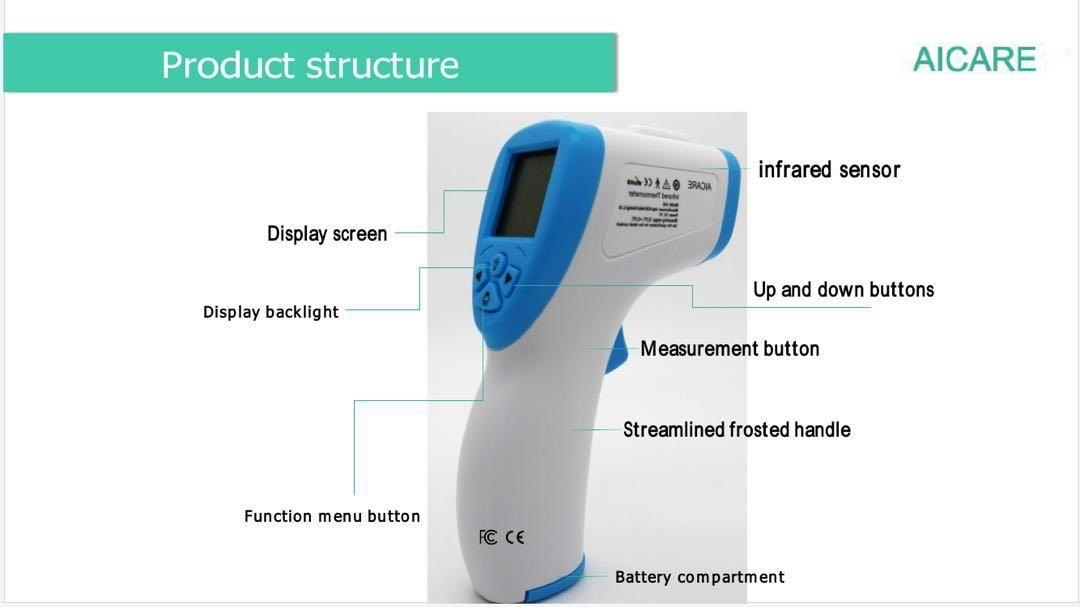 Virapro Aicare Infrared Digital Distance Thermometer